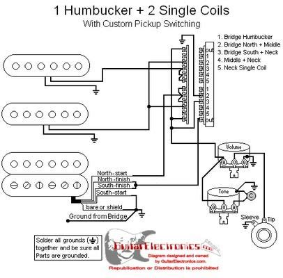 1 humbucker 2 single coils 5 way switch 1 volume 1 tone 02 products guitar guitar