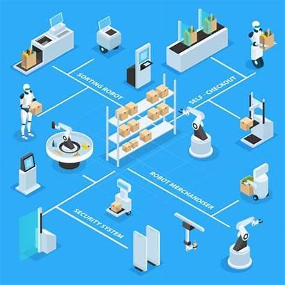 Automated Self Checkout Isometric Shops Flowchart Tiendas