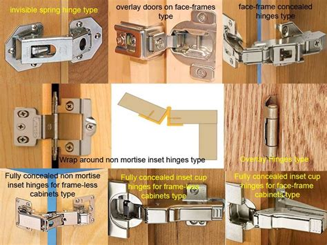 Kitchen Cabinets Hinges Types by Types Of Kitchen Cabinet Hinges Loccie Better Homes