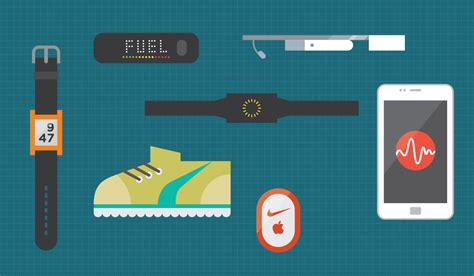 Wearable Technology Barometer