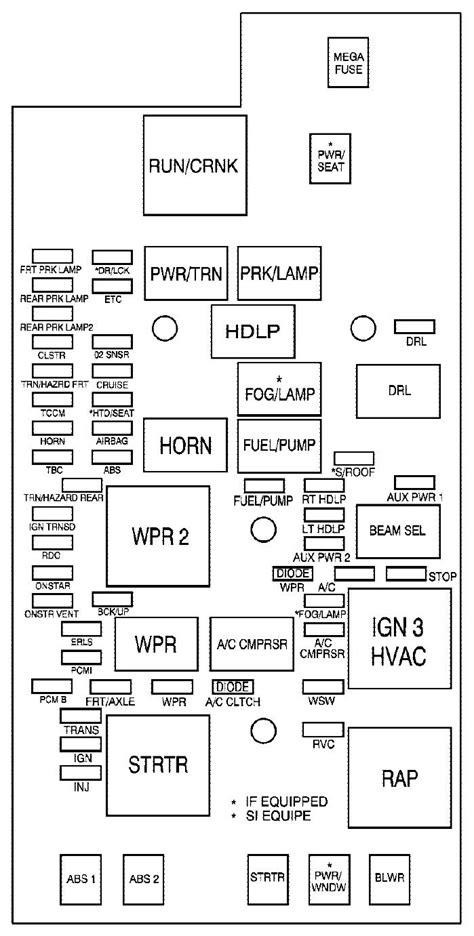 gmc canyon mk  generation  fuse box diagram