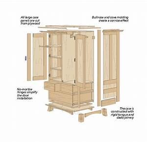 Wardrobe Closet: Wardrobe Closet Armoire Plans