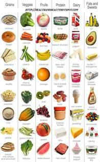 Printable Food Group Healthy Kids