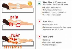 how to cure low back stiffness in the morning With can sleeping on a bad mattress cause back pain