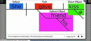Identifying And Diagramming The Indirect Object