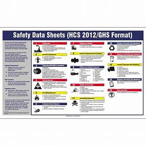 right to know plastic safety data sheet poster gempler39s With create sds