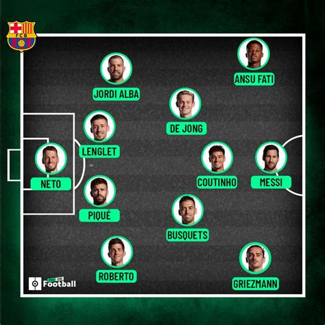 BAR vs RM | FC Barcelona vs Real Madrid | La Liga: Best ...