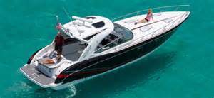 Photos of New Speed Boats For Sale