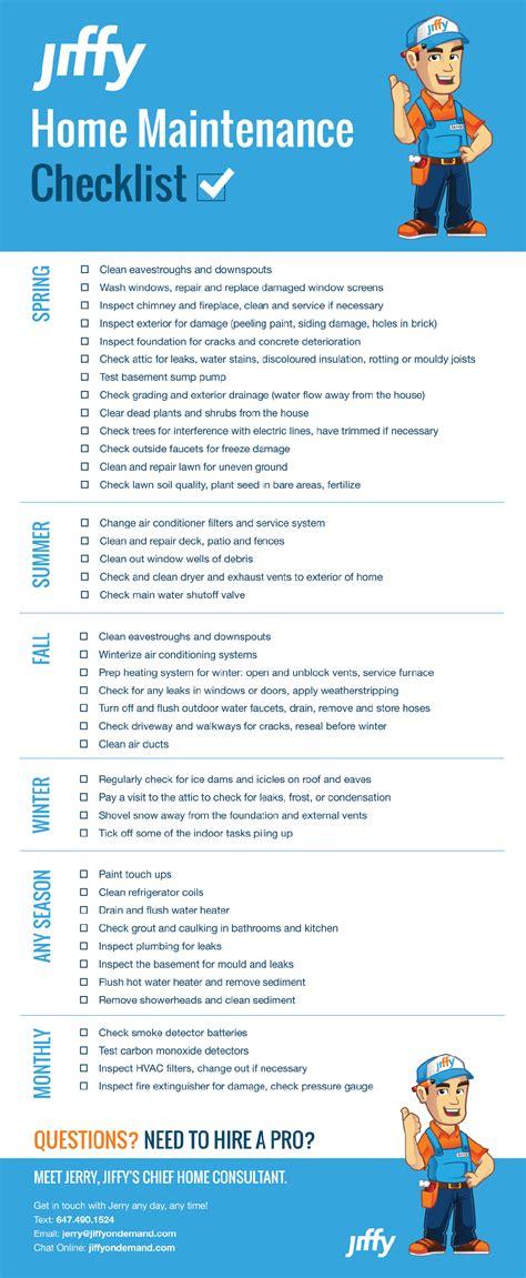 Our Annual Home Maintenance Checklist