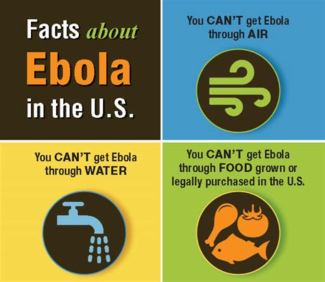 ebola montgomery county md