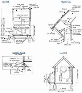 Garden Shed Plans – Free Blueprints For Building A Shed