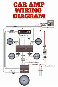 Wiring Diagram Car Audio Amplifier