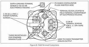 Imv25 Multivariable Pressure Transmitter