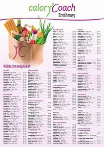 vegetarische rezepte abnehmen