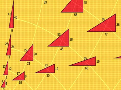 Geometry unit 6 lesson 4 similar triangle proofs. Tenth grade Lesson Special Right Triangles | BetterLesson