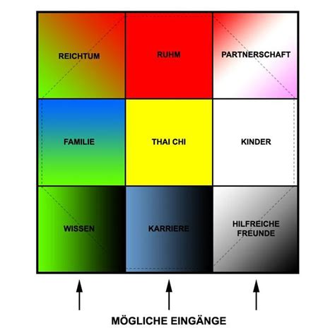 Shui Regeln by 14 Best Feng Shui Images On Farbschemata