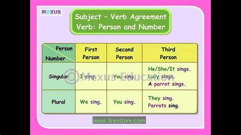 Learn English Grammar Subjectverb Agreement Youtube