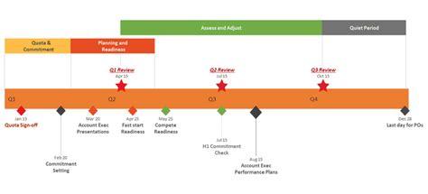 office timeline gantt diagramme und zeitleiste erstellen