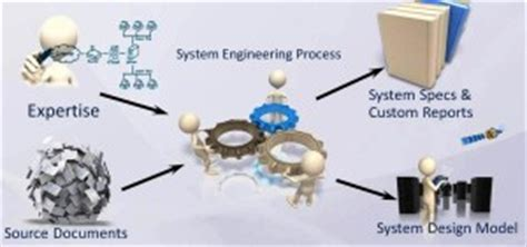 Mbse Training  Modelbased Systems Engineering
