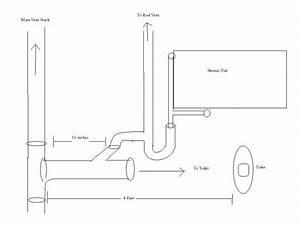 Bathtub Drain Trap Diagram  Bathroom Tub Plumbing Diagram