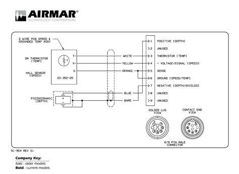 garmin transducer wiring diagram garmin transducer wiring diagram gemeco wiring diagrams