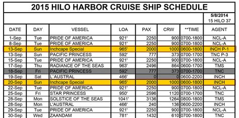 Cruise Ship Schedules By Port | Fitbudha.com