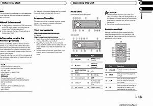 Pioneer K054 Cd Rds Receiver User Manual Short Term