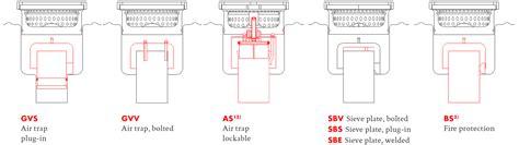 what is a floor technician duties industrial floor drain h s hk s