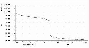 Ph Wert äquivalenzpunkt Berechnen : aufgabensammlung f r die schule ~ Themetempest.com Abrechnung