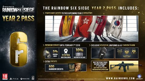 what does siege rainbow six siege year 2 content outlined editions