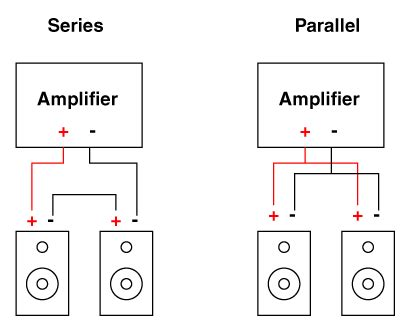 properly connect  speakers  parallelseries quora