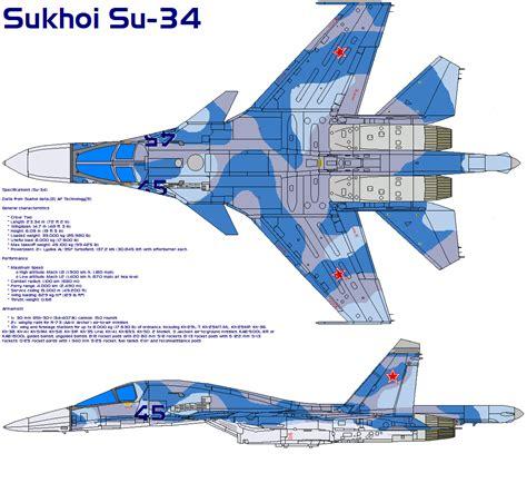 Sukhoi Su-34 By Bagera3005 On Deviantart
