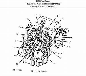 1990 Ford Ranger Fuse Panel Diagram