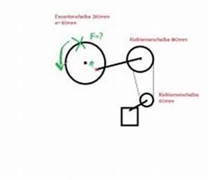 Drehmoment Welle Berechnen : hubkraft durch exzenter ermitteln techniker forum ~ Themetempest.com Abrechnung