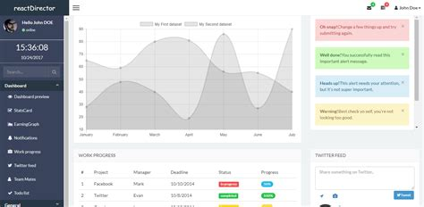 react template 11 best free and premium responsive react admin templates
