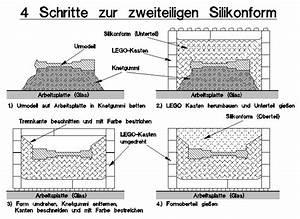 Silikon Zum Gießen : zweiteilige silikonform herstellen verkt y ~ Michelbontemps.com Haus und Dekorationen