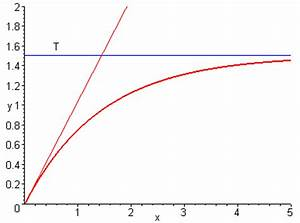 Exponentielles Wachstum Berechnen : zahlreich mathematik hausaufgabenhilfe gebremstes ~ Themetempest.com Abrechnung