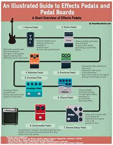 Everything You Ever Wanted To Know About Effect Pedals