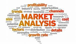 Market Analysis Tools and Techniques Every Marketer Should ...