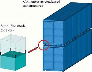 Container Stack Model