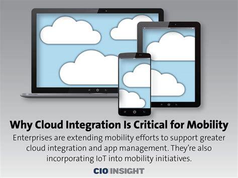 Cloud Integration Is Vital For Mobile Tech