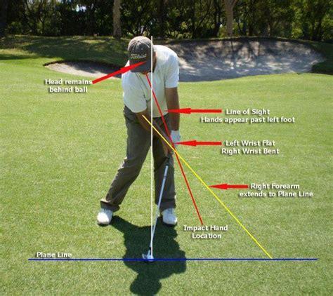 Golf Swing Mechanics – Understanding the Basics | Golf ...