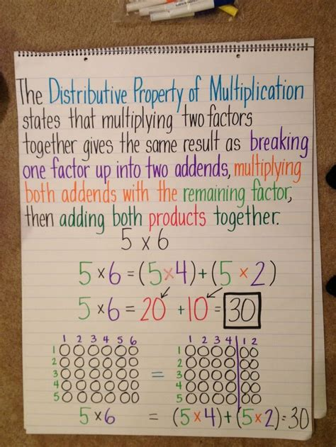 Distributive Property Of Multiplication Worksheets Grade 5  1000 Ideas About Distributive