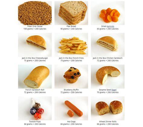 Aanbevolen calorieën vrouw
