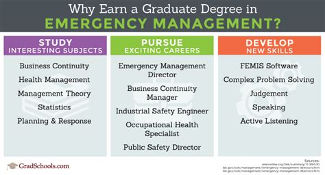 Online Emergency Management Degree  Online Em Graduate. How To Lower Your Credit Score. Car Accident Concussion Bls Software Engineer. Compressed Natural Gas Transportation. Fix Your Credit With A Car Gas Price Estimate. Allentown Divorce Lawyer Insurance Lebanon Tn. Carpet Cleaning Greenville Sc. Licensed Vocational Nurse Board. Us Bank Mortgage Login Heat Exchanger Furnace
