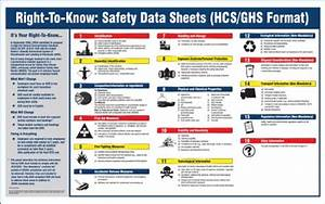 accuform signs ztp133 sds poster english quotsafety data With ghs sds requirements