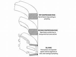 Piston Ring Tech