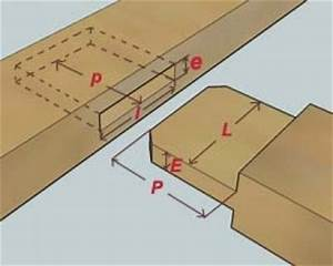 Fabriquer Tenon Mortaise : le collage des assemblages en bois astuces pratiques ~ Premium-room.com Idées de Décoration