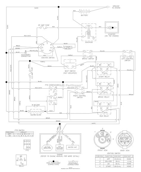 husqvarna cz 4217 968999246 2006 08 parts diagram for wiring schematic