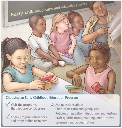 preschool and early education experiences pediatrics 309   pap170020fa